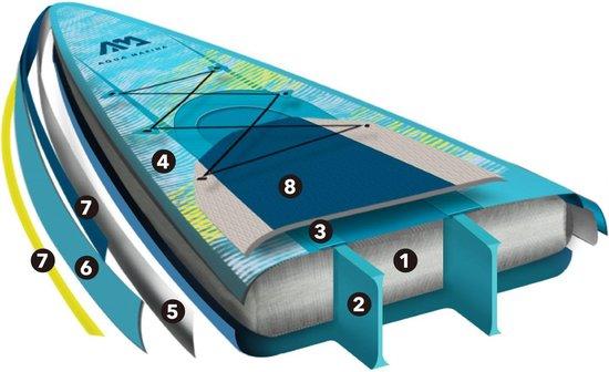 aqua marina hyper supboard